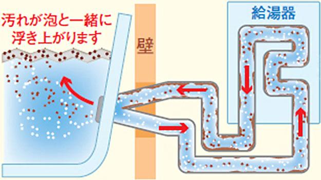 お風呂の配管図