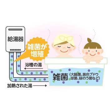 お風呂の配管図のイラスト